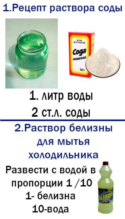 2 раствор соды как его сделать